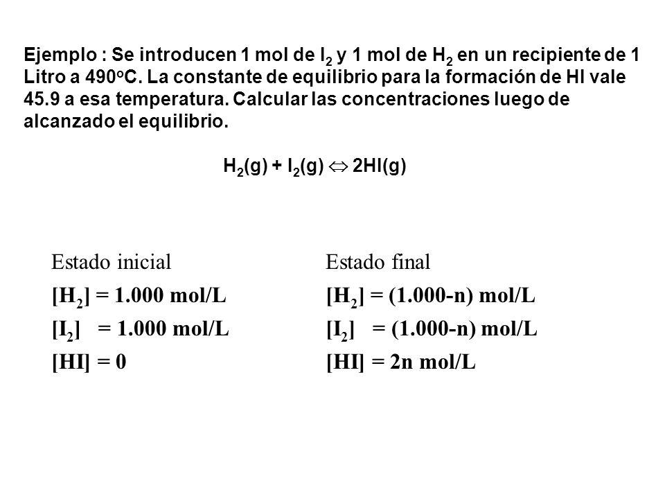 Estado inicial Estado final [H2] = 1.000 mol/L [H2] = (1.000-n) mol/L